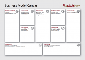 PB Business Model Canvas